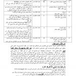 District & Session Judge District Bajaur Jobs 2020 OTS Test Roll No Slip