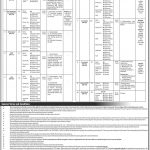 FIA OTS Jobs 2020 Online Application Form Roll No Slip Download