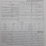 Anti Corruption Quetta Balochistan Jobs 2020 CTS Application Form Roll No Slip