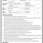 MOWR Ministry of Water Resources Jobs 2020 Apply Online Roll No Slip