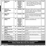 Ministry of Food Security & Research PTS Jobs 2020 Test Roll No Slip