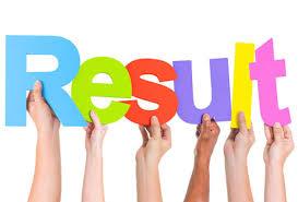 Federal Govt Organization 2019 NTS Skill Test Result