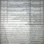 Provincial disaster Management Authority CTSP Jobs 2020 Roll No Slip