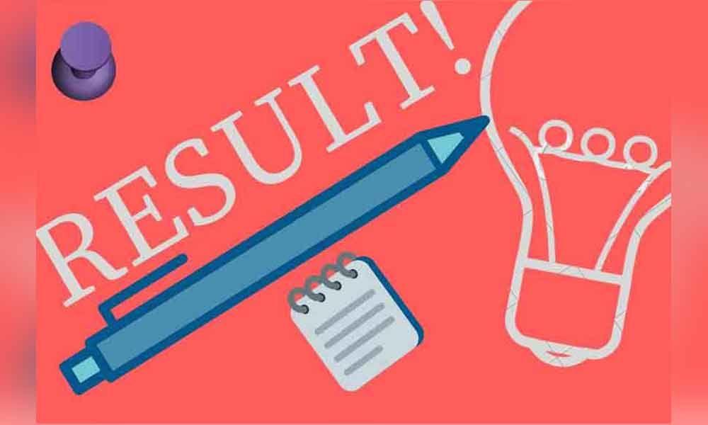SSGC NTS Recruitment Test Result 2019 check online