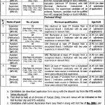 Punjab Police Jobs 2020