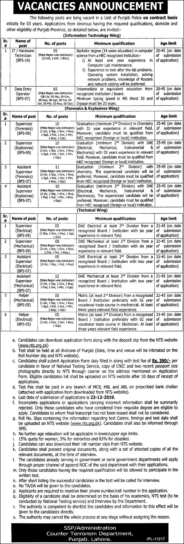 Punjab Police Jobs 2019 NTS Application Form Roll No Slip