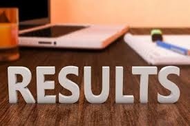PPSC Agriculture Department Jobs 2020 Test Result