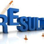 Population Welfare Department PPSC Jobs 2020 Test Result Interview Date