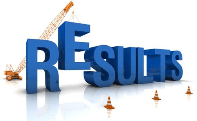 KPK RTS Right To Public Services ETEA Test Result 2020