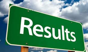 University of Turbat NTS Recruitment Test Result 2021