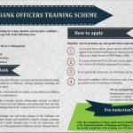 SBP State Bank of Pakistan NTS Jobs 2020