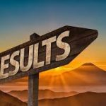Mir Chakar Khan Rind University Sibi NTS Recruitment test Result