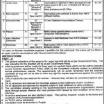 Multan Development Authority OTS Roll No Slip Download Online