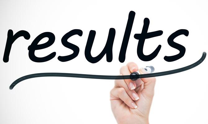 Public Sector Organization NTS Test Result