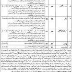 NTS THQ Hospital Gujar Khan Jobs 2020 Application Form Download online