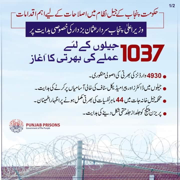 Punjab Jail Police Jobs 2021 Application Form